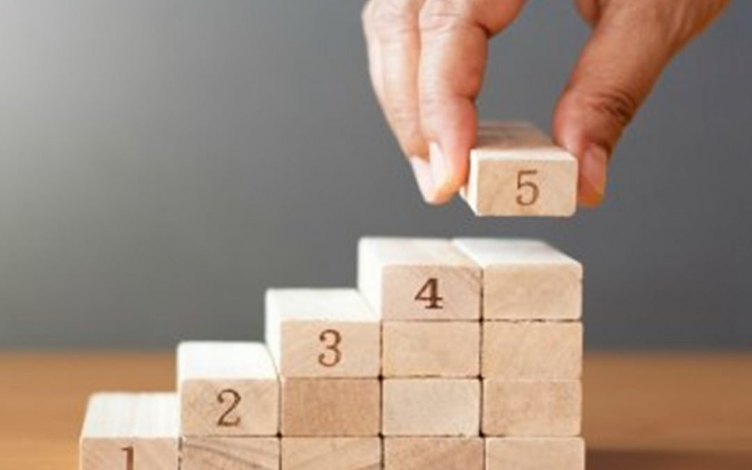 Breaking Down CMMC like Building Blocks: What are the CMMC Domains? Pt.1